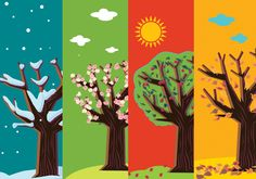 Four Seasons Tree Free Vector Art - . Four Seasons Image, Painting For Kids, Art For Kids, Four Seasons Painting, Season Calendar, Oil Painting Pictures, Free Vector Art, Tree Art, Clipart