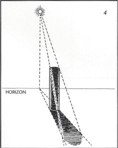 Length and Direction of Cast Shadows