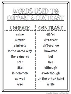 Words Used to Compare  Contrast // Search terms: Teaching text structure, compare contrast, comparing contrasting
