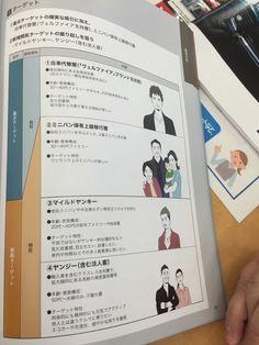 痛いニュース(ノ∀`) : 【画像】 トヨタの営業に配られた販売マニュアルが客を小馬鹿にしてると話題に - ライブドアブログ