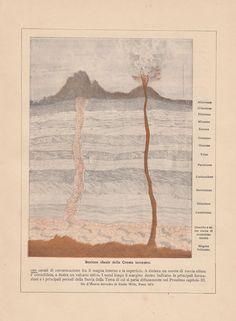 ERDKRUSTE VULKAN Volcano Earth Crust Lithographie Alter Druck Antique Print 1900