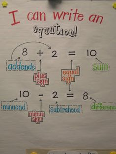 Equation Anchor Charts (addition and subtraction. Math Charts, Math Anchor Charts, Math Addition, Addition And Subtraction, Teaching Vocabulary, Teaching Subtraction, Teaching Money, Academic Vocabulary, Teaching Resources