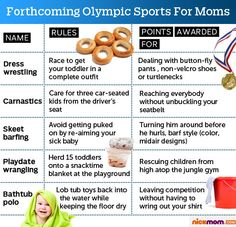 Forthcoming Olympic Sports For Moms