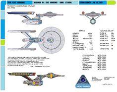 Star Trek 2009 + Axanar by jbobroony on DeviantArt Star Trek 2009, Star Trek Legacy, Stark Trek, Uss Enterprise Ncc 1701, United Federation Of Planets, Star Trek Starships, Star Wars, Star Trek Ships, For Stars