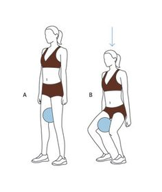 Move 3: Squat With Ball    (A) Position your feet shoulder-width apart with toes pointed straight ahead. Place a medium rubber ball (or a knotted beach towel) between your legs just above the knees.    (B) Squeezing your inner thighs to keep the ball steady, lower into a squat for two counts. Hold for one, then return to standing for two counts.