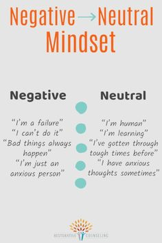 When people talk down to themselves in difficult situations, self-esteem and the ability to cope with the stress suffers. Notice the self-talk you use and try to shift to a more neutral frame of mind if your thoughts are hurtful or negative.