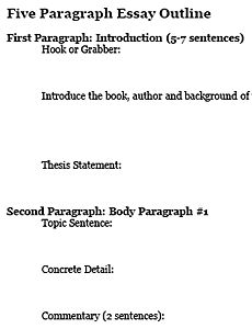 This outline provides a framework for the 3 paragraph essay