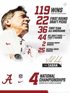 Now 6 National Championships. Alabama Football Helmet, Crimson Tide Football, Alabama Crimson Tide, College Game Days, College Football, Football Coaches, Football Memes, Football Crafts, Football Stuff