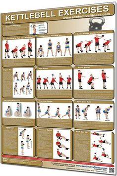 Kettlebell Poster, kettlebell chart, kettlebell exercise