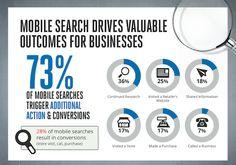 El mobile commerce es ya una realidad. En el blog de Smartbrand te contamos cómo mejorar la experiencia de compra móvil de tus clientes en tu tienda online.