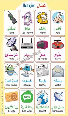 Arabic Verbs, Arabic Phrases, Turkish Lessons, Arabic Lessons, Learn Turkish Language, Arabic Language, Arabic Alphabet, Alphabet Worksheets, Learning Arabic