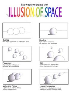 Great for Fine Arts Week 5. Classical Conversations - The Six Illusions of Space