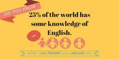 Alltradis Did You Know Language Facts: 25 percent of the world has some knowledge of english. http://alltradis.com #language #translation #interpretation #quote