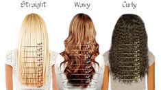 what does 12 inches of hair look like - Google Search