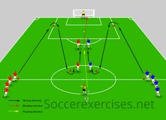 The Sprint and score a goal duel drill has been created to improve the condition skills and scoring skills of the players through a duel (competition). Soccer Practice Plans, Fun Soccer Drills, Soccer Shooting Drills, Football Coaching Drills, Soccer Training Drills, Running Drills, Football Workouts, Soccer Skills, Kids Soccer
