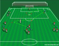 If you are about to start soccer training for the first time, it is extremely important to understand the various team positions in the game. Having a basic understanding of soccer and all the positions that are involved will help you Soccer Shooting Drills, Soccer Dribbling Drills, Football Coaching Drills, Soccer Training Drills, Football Workouts, Passing Drills, Kids Soccer, Soccer Games, Football Soccer