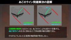 比較 ・正面顔、横顔の見た目は変えずに、斜め顔の顔幅を調整できた。 ・先入観にとらわれずに原因を特定し、柔軟な発想で対応するのが 問題解決のコツ。 Face Topology, Guilty Gear, Pixel Art, Modeling, Modeling Photography, Models