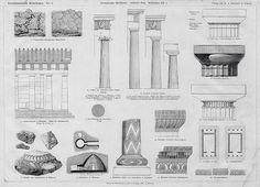 ส่วนประกอบของสถาปัตยกรรมสมัยโรมัน