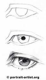 eye sketch tutorial - Google Search