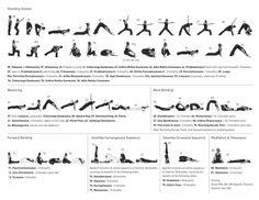 Jivamukti Class, Home Practice, Jivamukti Spiritual jivamukti yoga - Yoga Vinyasa Yoga, Restorative Yoga Sequence, Bikram Yoga, Iyengar Yoga, Yoga Sequences, Ashtanga Yoga, Yoga Positions For Beginners, Yoga For Beginners, Yoga Challenge