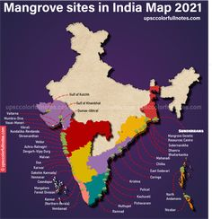 India Country, India Map, Environmental Science, Goa, Ecology, Climate Change, Ministry, Maps, Travel Destinations
