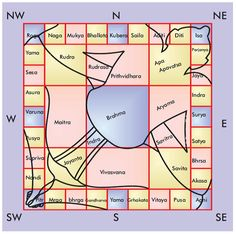 Simples rules of Vastu Shastra - Science of Architecture ...