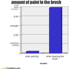 painting, home decorating tip