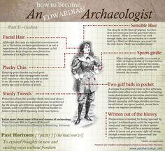 Edwardian Archaeologist