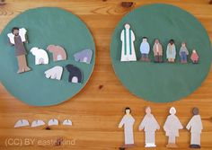Advice on godly play resources Bible Story Crafts, Bible Stories, Montessori, Homework Club, Preschool Bible Lessons, Godly Play, Work Family, The Good Shepherd, Religious Education