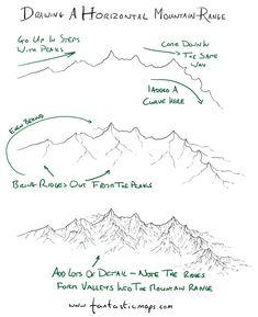 How to draw a horizontal mountain range