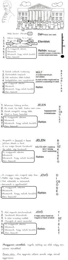Nemzeti dal elemzése 4.o.