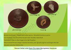 Ramuan-Kesuburan-Pria-15 Recipe Cards, Islam, Life Hacks, Recipes, Faces, Rezepte, Muslim, Recipies, Cooking Recipes