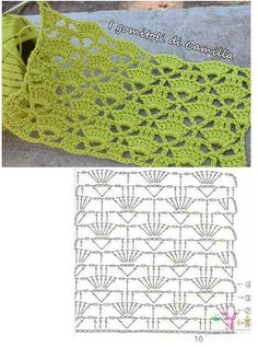 Hexagon Crochet Pattern, Crochet Diagram, Crochet Chart, F Motif Bikini Crochet, Hexagon Crochet Pattern, Crochet Motifs, Crochet Diagram, Crochet Lace, Filet Crochet Charts, Cotton Crochet, Free Pattern, Crotchet Stitches