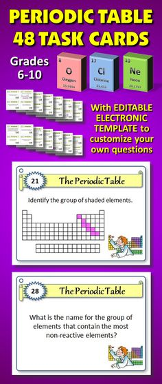 HereS A Free Interactive Periodic Table Of The Elements With A