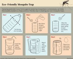 Funny pictures about How to easily build a mosquito trap. Oh, and cool pics about How to easily build a mosquito trap. Also, How to easily build a mosquito trap. Bug Trap, Mosquito Trap, Anti Mosquito, Mosquito Control, Insecticide, In Dubai, Warm Down, Pest Control, Camping Hacks