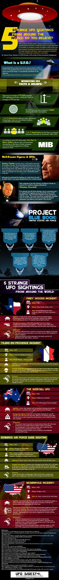 5 Strange UFO Sightings From Around the World - Do you fancy an infographic? There are a lot of them online, but if you want your own please visit http://www.linfografico.com/prezzi/ Online girano molte infografiche, se ne vuoi realizzare una tutta tua visita http://www.linfografico.com/prezzi/