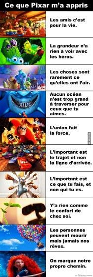 Ce que Pixar ma appris Québec Meme Disney Films, Disney And Dreamworks, Disney Pixar, Walt Disney, Triste Disney, Life Quotes Disney, Funny Quotes About Life, Funny Life, Sad Quotes