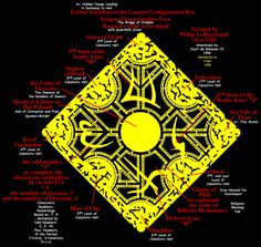Hellraiser Puzzle Box Schematics | Schematics of the Hellraiser puzzle box...