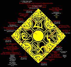 Hellraiser Puzzle Box Schematics | Schematics of the Hellraiser puzzle box...