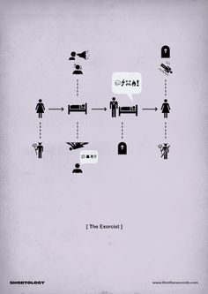 """exorcist - These pictograms are all for old movies, so unless you've been living under a rock, they shouldn't spoil too much of anything. They were all created by Matteo Civaschi of H-57 Creative Studio for Life in 5 seconds, a book which presents stories for """"those who have no time to waste""""."""