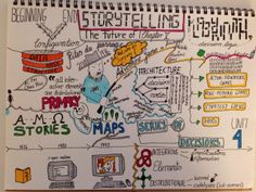 The Future Of #Storytelling Chapter 5, Unit 3 #storyMOOC #graphicrecording