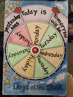Classroom Teaching Activities: Days of the Week..Innovative Wheel