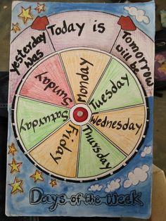 Classroom Teaching Activities: Days of the Week..Innovative Wheel