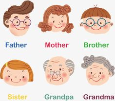 Cartoon family PNG and Vector English Activities For Kids, Learning English For Kids, English Worksheets For Kids, English Lessons For Kids, Kids English, Kids Learning, Preschool Charts, Preschool Family, Preschool Learning Activities
