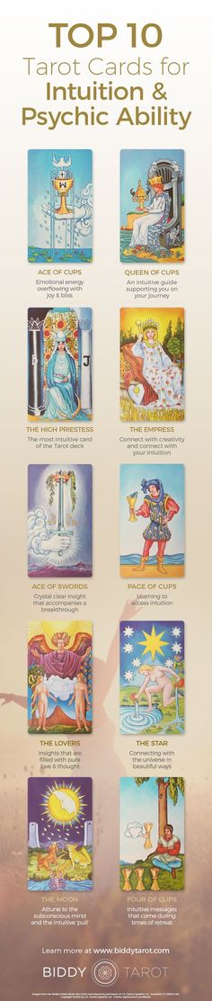 Top ten cards for intuition