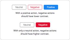 How Button Color Contrast Guides Users to Action