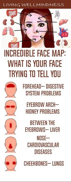 Traditionally, the Chinese medicine has been 'reading' the face in order to detect all the body issues.