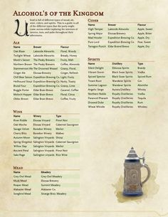 Dungeons And Dragons Rules, Dnd Dragons, Dungeons And Dragons Homebrew, Pen & Paper, Dnd Stories, Dungeon Master's Guide, Dnd Funny, Writing Fantasy, Writing Tips