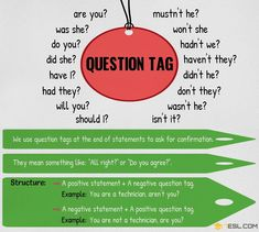 Question Tags in English | Grammar Rules & Examples - 7 E S L