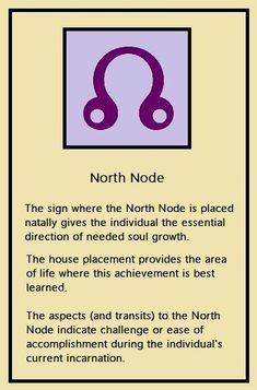North Node Attributes Q.is this the head of the dragon.the north ☊is down on the south ☋ Learn Astrology, Tarot Astrology, Astrology Chart, Astrology Zodiac, Astrology Signs, What Is Astrology, Zodiac Signs, Astrology Houses, Horoscope Capricorn